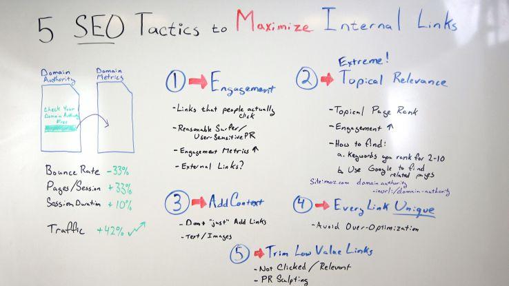 5فن سئو برای به حداکثر رساندن لینک های داخلی(internal links)