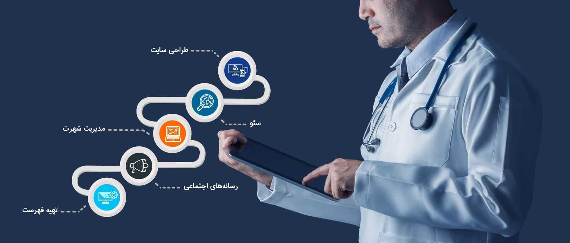 زمینههای مختلف دیجیتال مارکتینگ در زمینه پزشکی