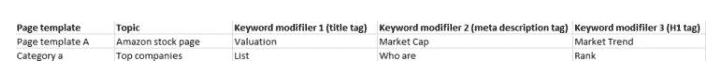 تفاوت عمده جستجوی کلیدواژه