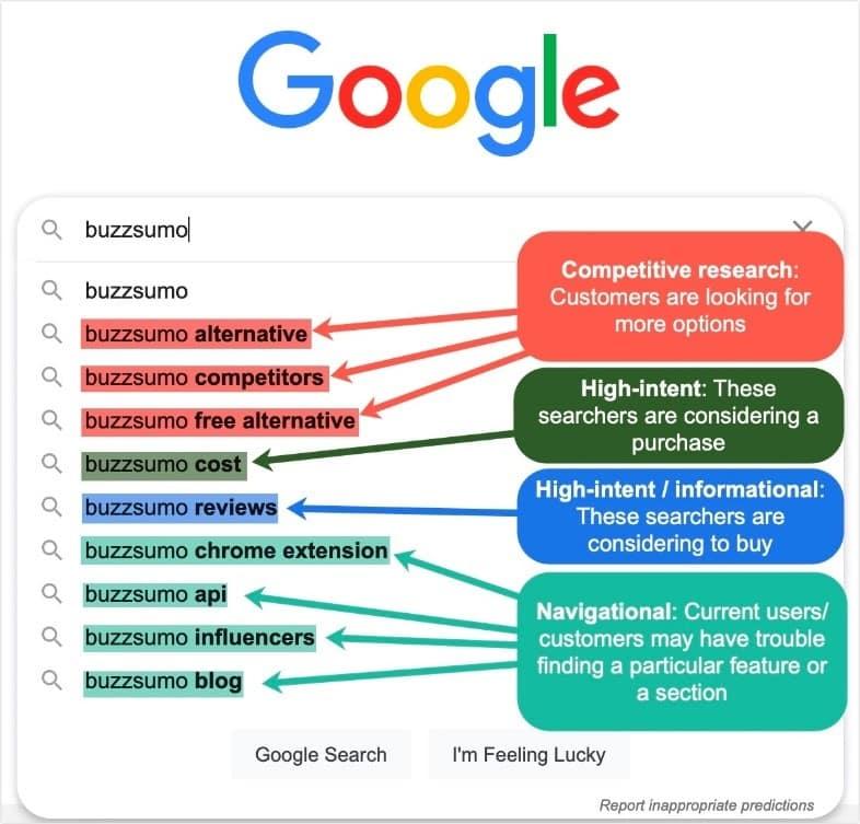 انواع پیشنهادات برند گوگل